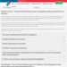 Domino's Pizza Singapore