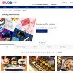 ShopBack GO: Additional S$10 Bonus Cashback When You Spend Min. S$15 at 4 Different F&B Brands with UOB Cards