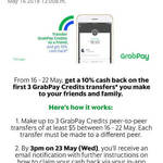 10% Cashback When Making Peer to Peer GrabPay Transfers via Grab ($5 Minimum Spend)