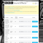 Free: 16,000 High-Quality Sound Effects for Personal, Educational or Research Purposes @ BBC