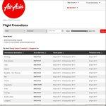 AirAsia: Flights from Singapore to Penang, Jakarta, Langkawi for $40 (All-in-fare), Kuala Lumpur $45, Phuket, Bangkok, Krabi $48
