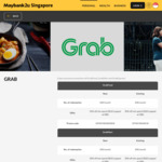 50% off ($10 Min Spend) or 30% off ($20 Min Spend) at GrabFood/GrabMart, Up to $5 off at GrabExpress [Maybank Cards]